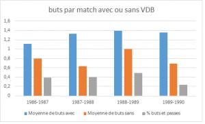 Vdb graph2