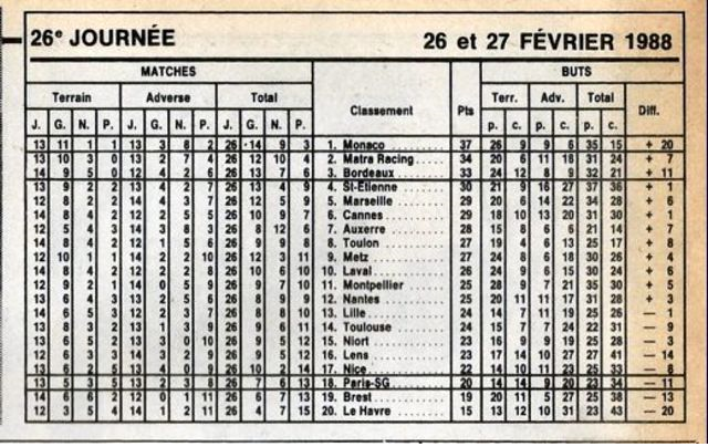 cannes 87-88