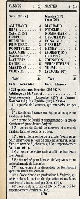 cannes 88-89 J17