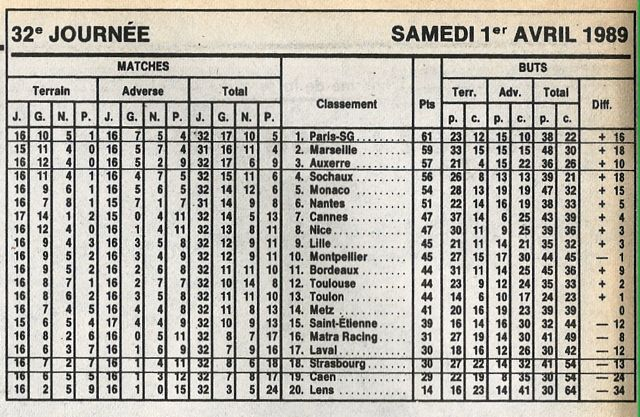 Cannes 88-89 J32