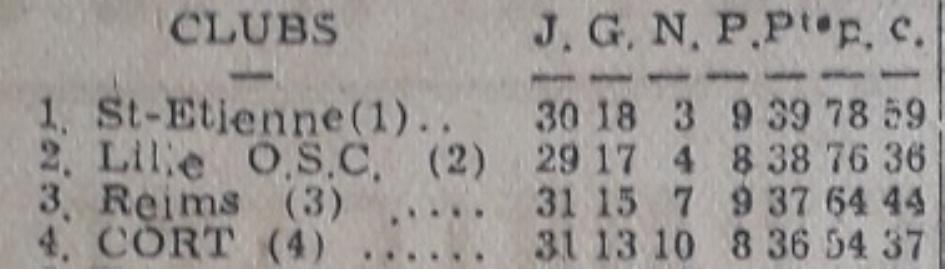 1946 30