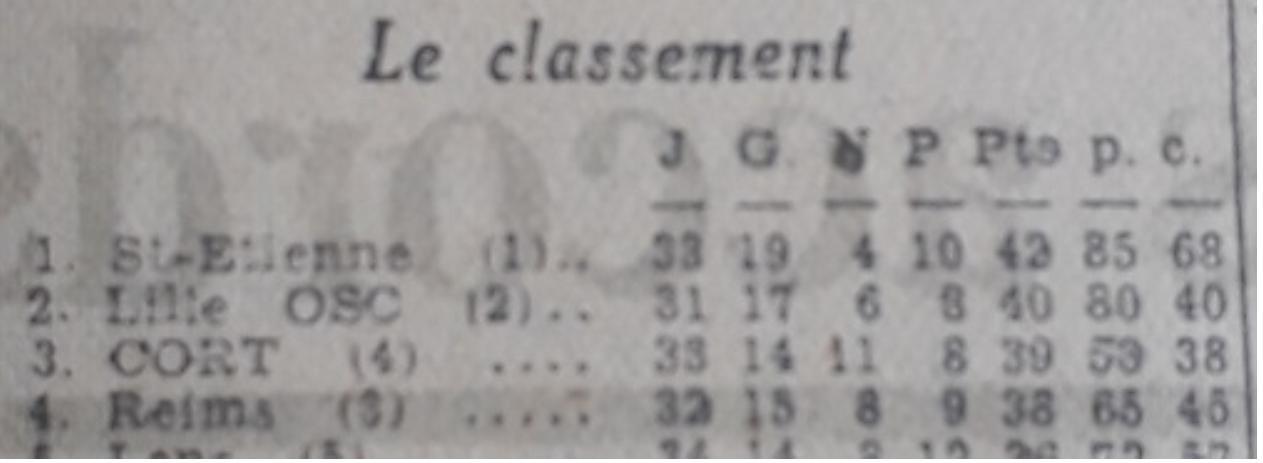 1946 31