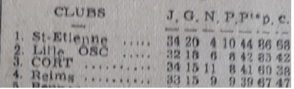 1946 32